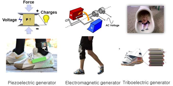 인체착용 가능한 생체 에너지 수확장치 관련 이미지